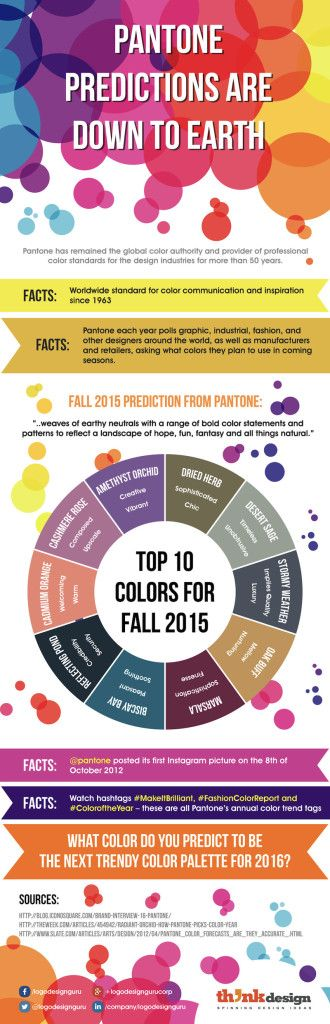 tendencias de color Pantone 2015